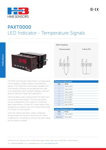 Indicators PAXT0000