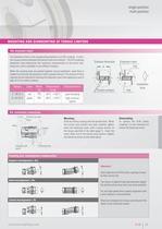 Torque limiters SL - 11