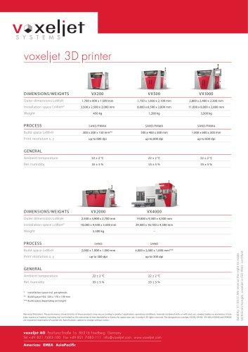 technical-data-3d-printer