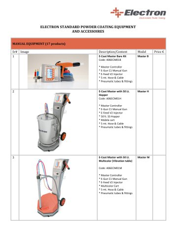 General Standard Product List