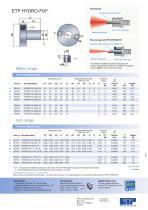 HYDRO-FIX hydraulic clamping sleeve - 2