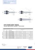 HYDRO-GRIP PENCIL - Woodworking - 2