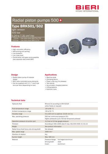 BRK series