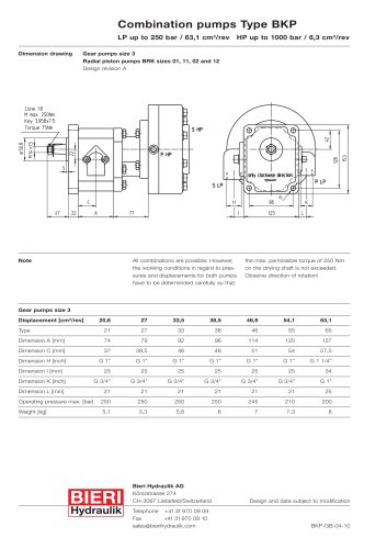 staged hydraulic combination pump