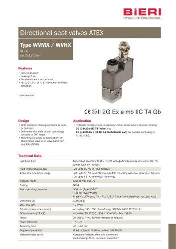 Type WVMX / WVHX