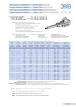 COMPACT Electric Actuators - 11