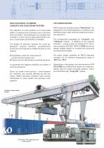 RACO ACTUATION SOLUTIONS FOR CRANE SYSTEMS - 3