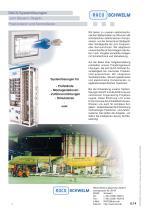 RACO Controller RCM 100 - 4