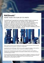 RACOmatic® intelligent electric actuators - 3