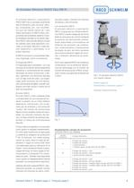 Rotary ActuatorDM IV - 5
