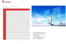 CHANGHONG  Ni-Fe cell  NF-S Series for Solar PV - 11