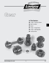 Gear catalog