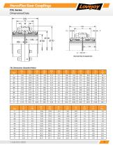 HercuFlex Couplings Catalog - 11