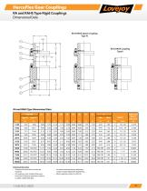HercuFlex Couplings Catalog - 17
