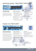 gas springs and dampers for industrial applications - 7