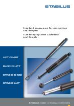 St andar d pro gramme for ga s spring s and dampers - 1