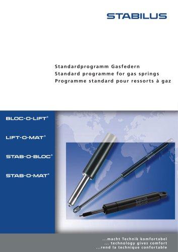 Standard program for gas springs