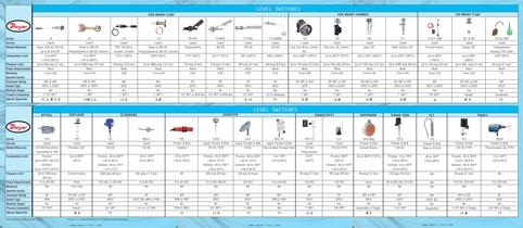 Level Switches Selection Guide (BC-LSG) - 2