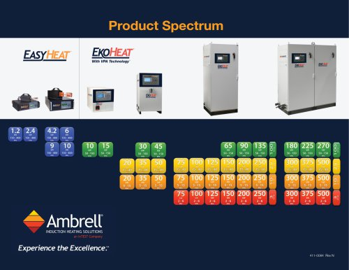 Ambrell Product Spectrum