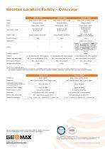 Locators Brochure - 8