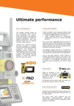 Zoom90 Series - 3