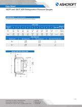 1007P and 1001T XOR Refrigeration Pressure Gauges - 3