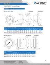 T6500 Pressure Gauge - 4