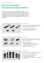 Connectivity Product Overview - 10