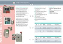 Custom Cabinets and Junction Boxes (USA-English) / Produktinformation - 9