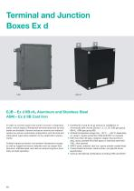Electrical Explosion Protection Equipment - 12