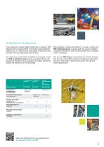 Inclination and Acceleration Sensors - 3