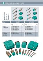Inductive and Capacitive Sensors - 12