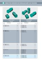 Inductive and Capacitive Sensors - 8