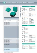 Inductive and Capacitive Sensors - 9