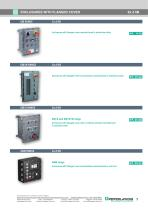 Product Overview 'Technical Data Overview Ex d Flameproof Solutions' - 9