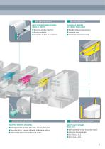 Sensors for the Printing Industry - 7