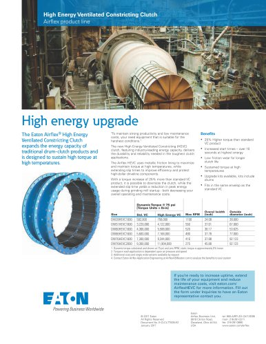 Airflex High Energy Ventilated Clutch