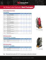 Hannay Reel Packages