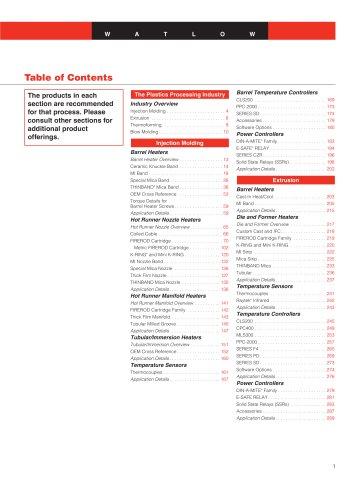 Plastics catalog