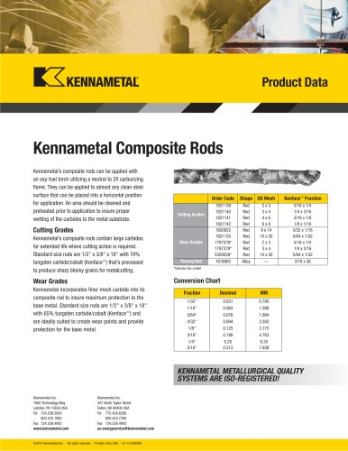 Composite Rods