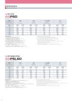 AG Power Drills Series - 10