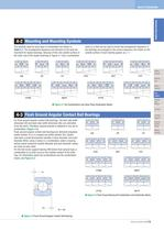 Precision Rolling Bearings - 15