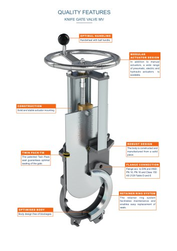 QUALITY FEATURES KNIFE GATE VALVE