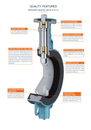 QUALITY FEATURES RESILIENT SEATED VALVE