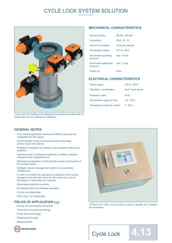 Technical Datasheet TS Valve EBRO