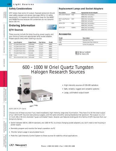 600 - 1000 W Quartz Tungsten Halogen Research Sources
