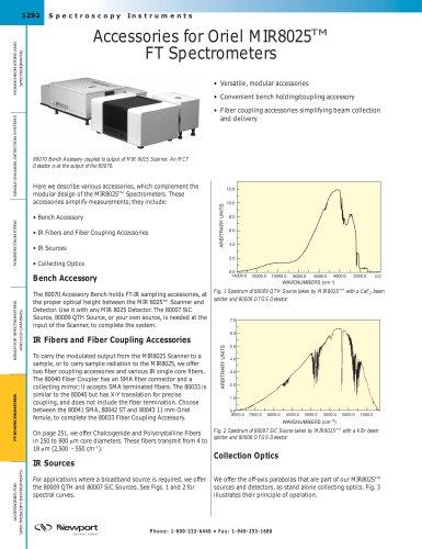Accessories for Oriel MIR8025™ FT Spectrometers