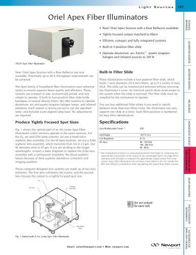 Apex Fiber Illuminators