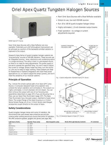 Apex Quartz Tungsten Halogen Sources