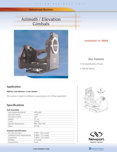 Azimuth / Elevation Gimbals